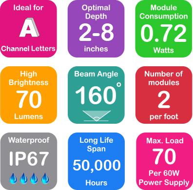 Eco-Luxxus-160_icons