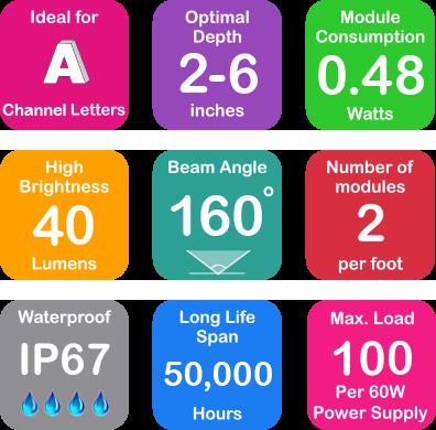 Luxxus-SD-160_icons