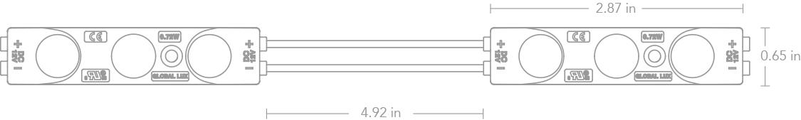 Triluxx 0.72W
